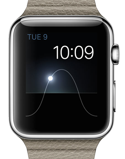 Apple Watch (Src: Apple.com)